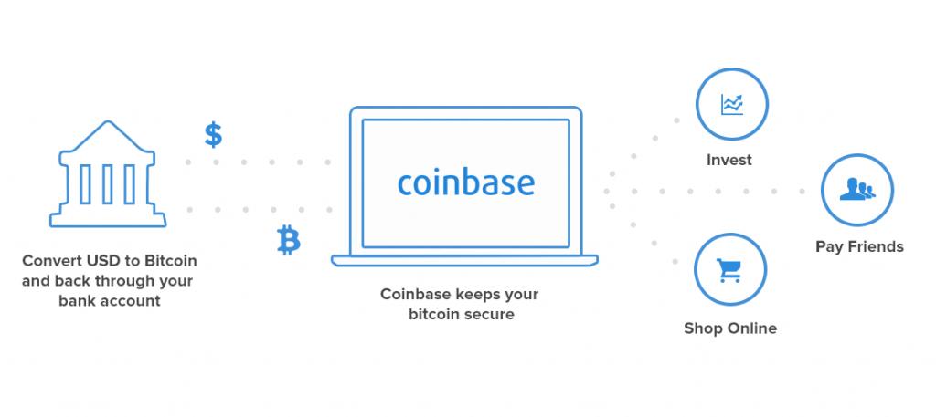 Come avere bitcoin gratis grazie a Coinbase