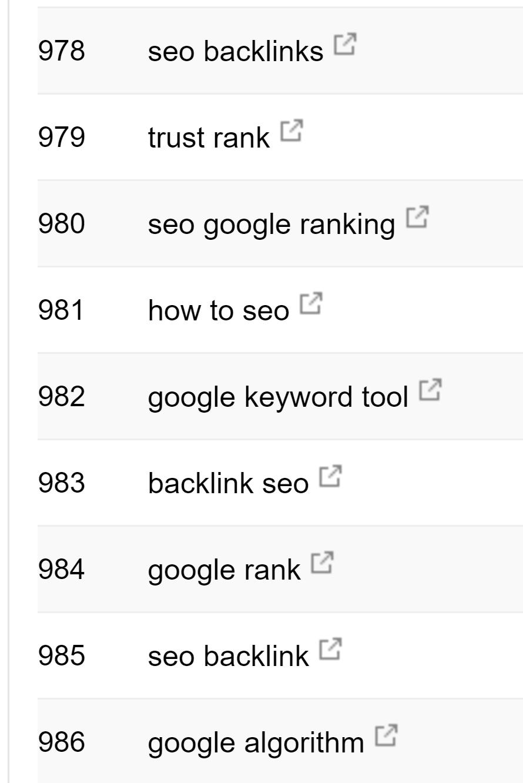 come trovare keyword lunghe 2222