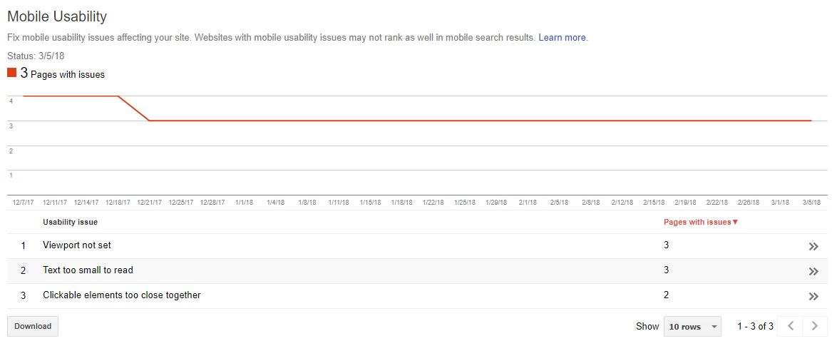 Guida Google Webmaster Tools