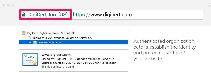 Cos'è un certificato SSL hjhv
