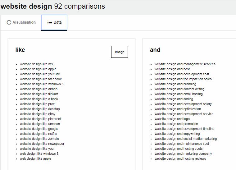 come posizionarsi per molte keyword con un solo contenuto jvkitydc