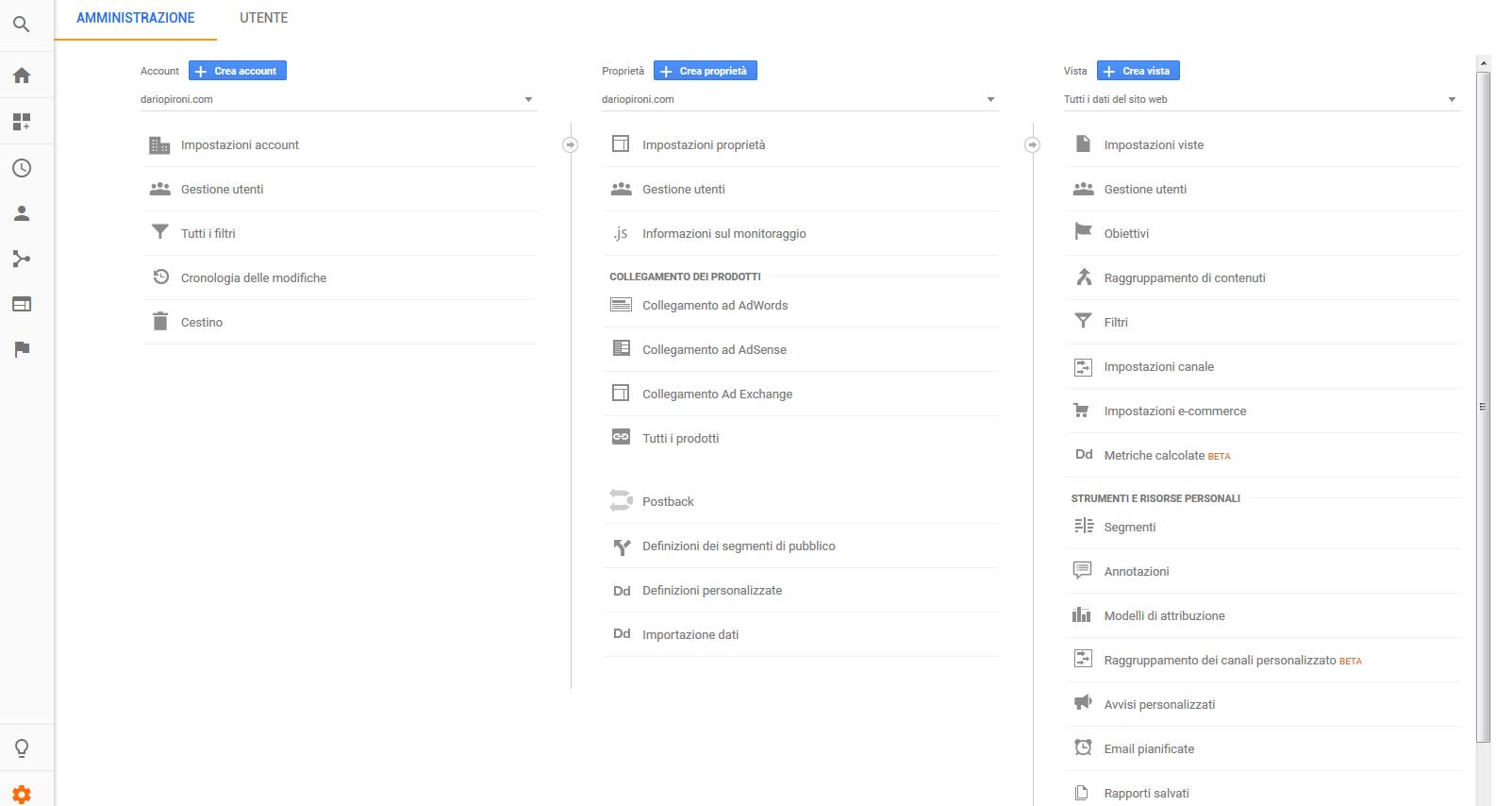 Google Analitics Guida